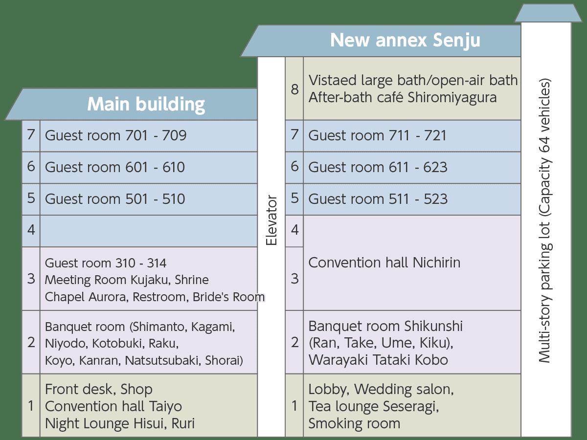 Hotel Jyoseikan floor map