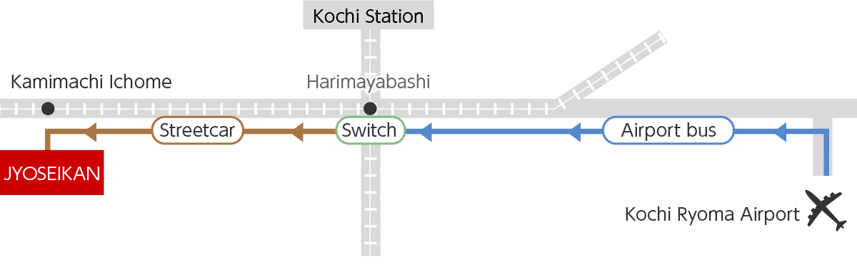 Using the Kochi Ryoma Airport bus and streetcar